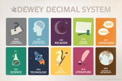 Dewey Decimal System Day